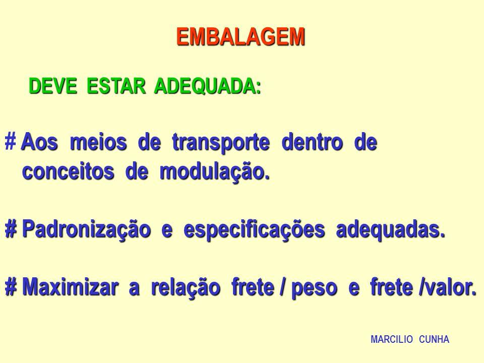 # Aos meios de transporte dentro de conceitos de modulação.
