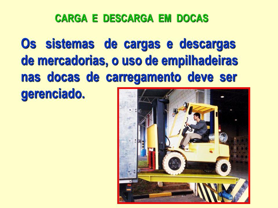 Os sistemas de cargas e descargas