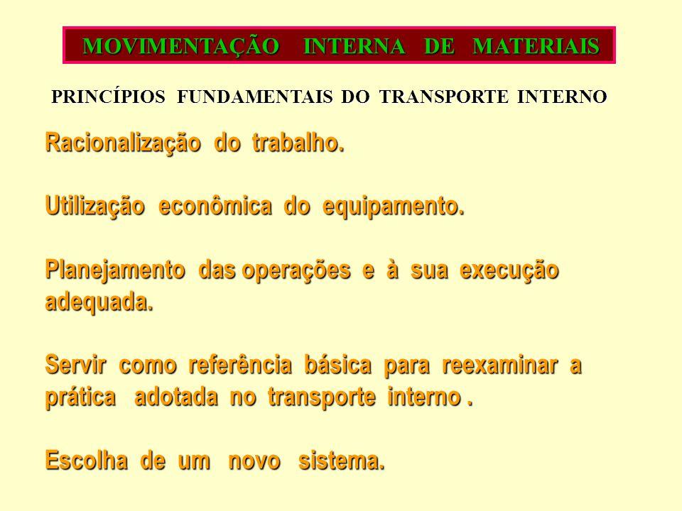 Racionalização do trabalho. Utilização econômica do equipamento.