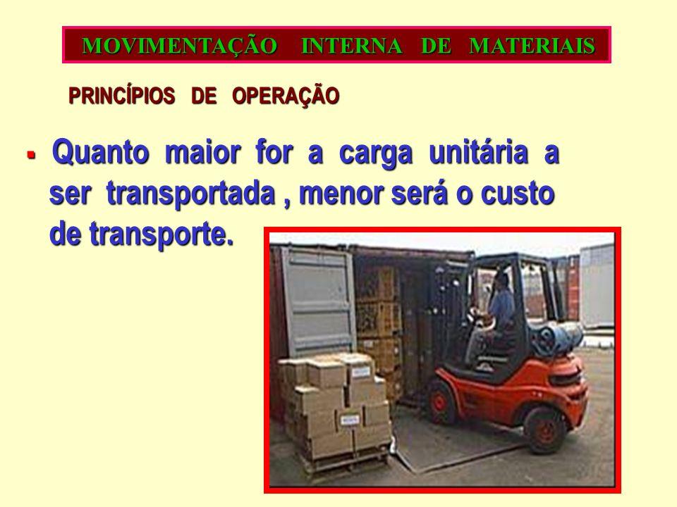 ser transportada , menor será o custo de transporte.