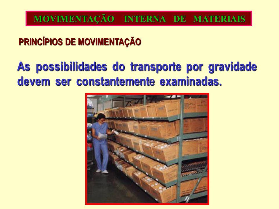 MOVIMENTAÇÃO INTERNA DE MATERIAIS