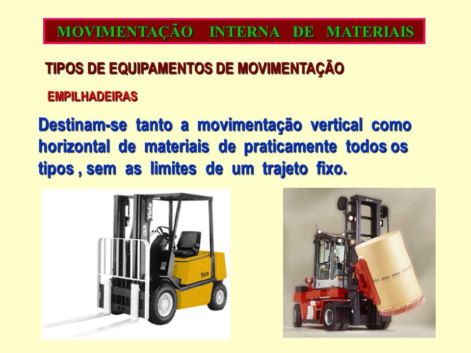 TIPOS DE EQUIPAMENTOS DE MOVIMENTAÇÃO