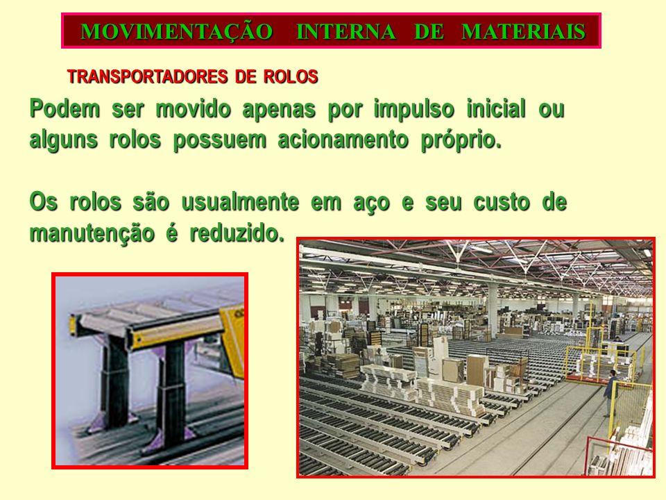 Os rolos são usualmente em aço e seu custo de manutenção é reduzido.