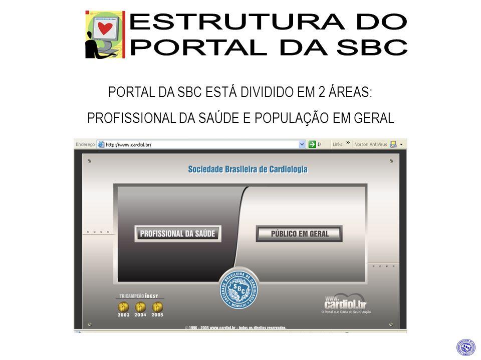 ESTRUTURA DO PORTAL DA SBC PORTAL DA SBC ESTÁ DIVIDIDO EM 2 ÁREAS: