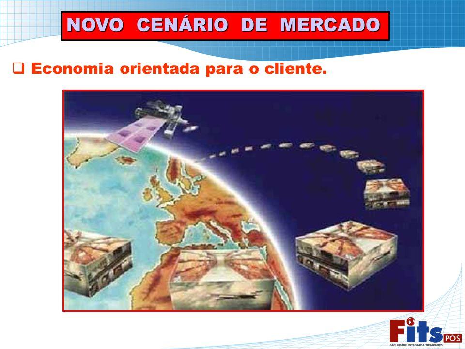 NOVO CENÁRIO DE MERCADO