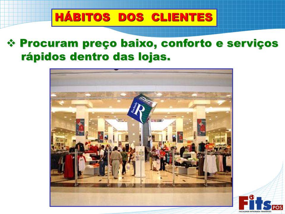HÁBITOS DOS CLIENTES Procuram preço baixo, conforto e serviços rápidos dentro das lojas.