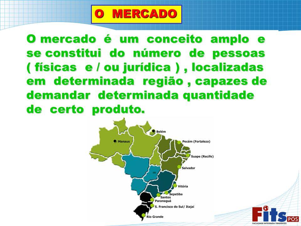 O MERCADO O mercado é um conceito amplo e. se constitui do número de pessoas. ( físicas e / ou jurídica ) , localizadas.