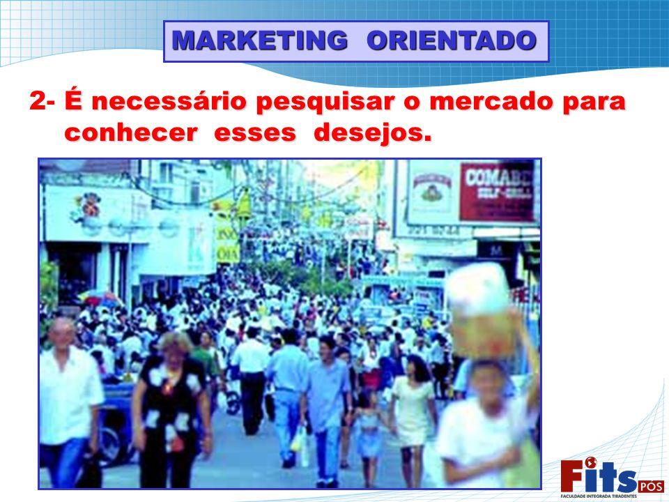 MARKETING ORIENTADO 2- É necessário pesquisar o mercado para conhecer esses desejos.