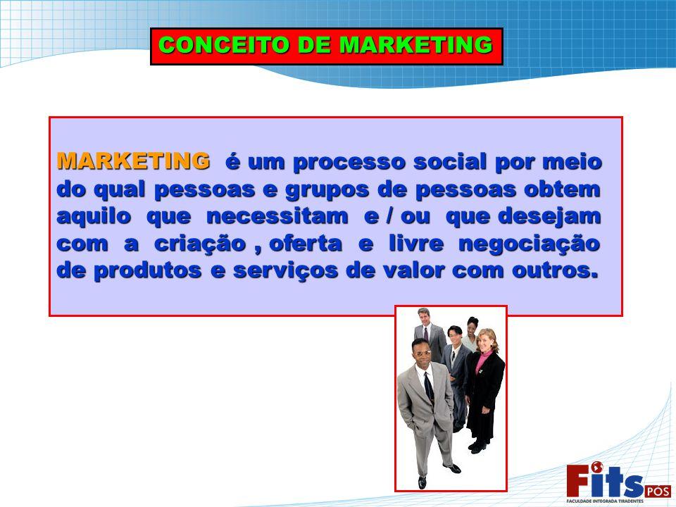 CONCEITO DE MARKETING MARKETING é um processo social por meio. do qual pessoas e grupos de pessoas obtem.