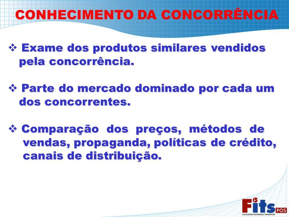 CONHECIMENTO DA CONCORRÊNCIA