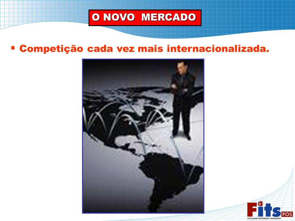 Competição cada vez mais internacionalizada.