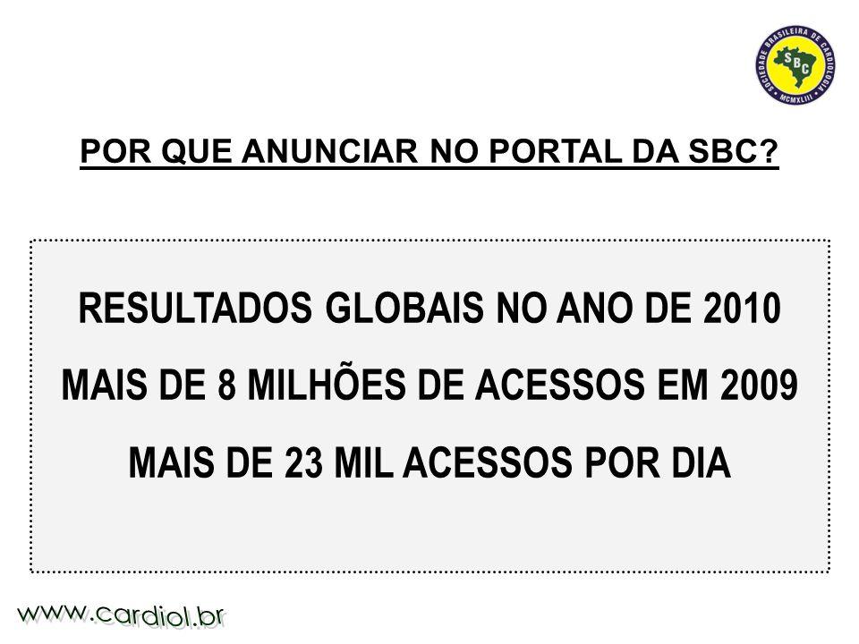 RESULTADOS GLOBAIS NO ANO DE 2010 MAIS DE 8 MILHÕES DE ACESSOS EM 2009