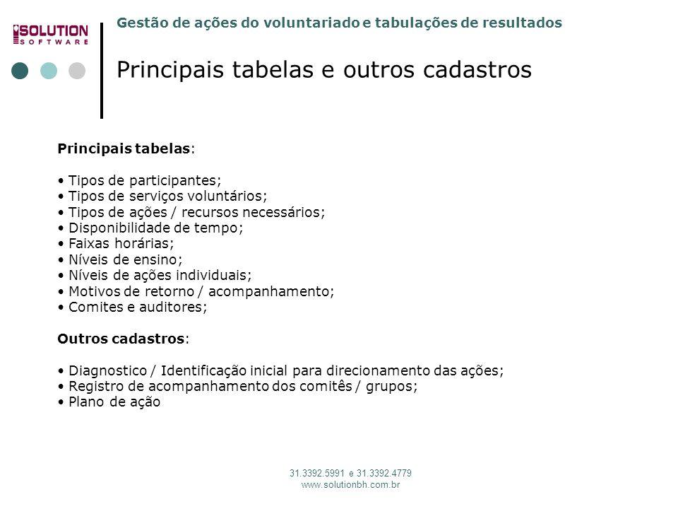 Principais tabelas e outros cadastros