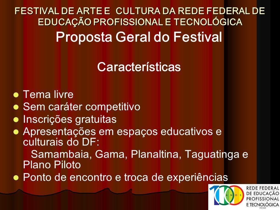 Proposta Geral do Festival