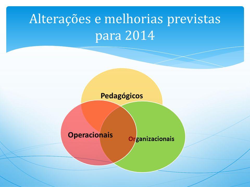 Alterações e melhorias previstas para 2014