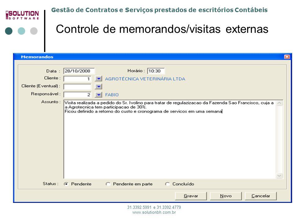 Controle de memorandos/visitas externas