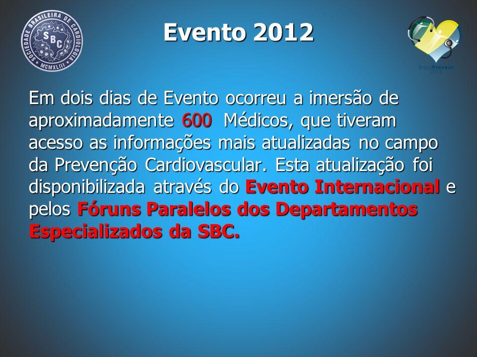 Evento 2012
