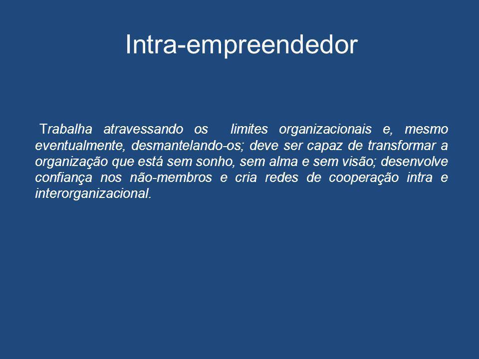 Intra-empreendedor