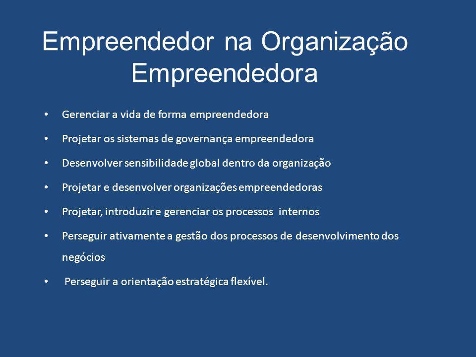 Empreendedor na Organização Empreendedora