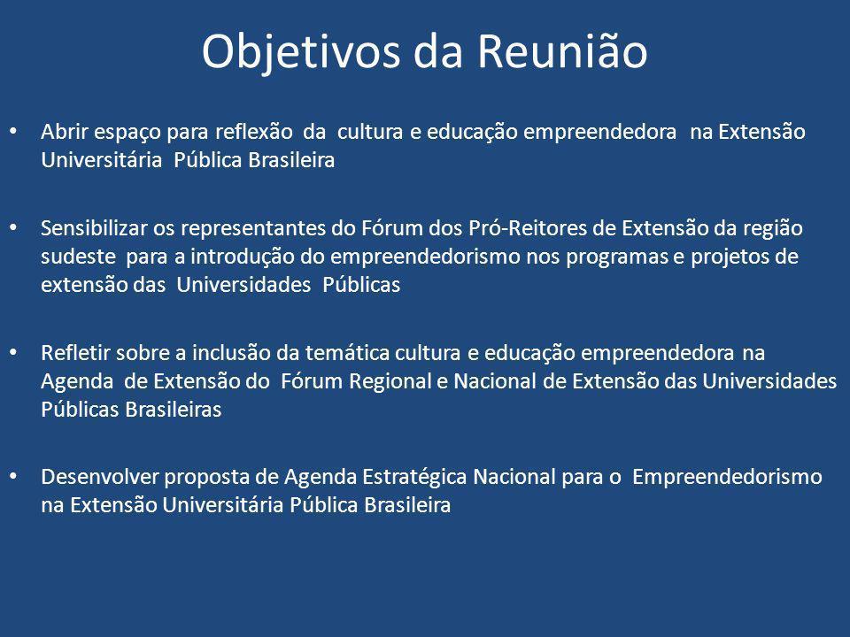 Objetivos da Reunião Abrir espaço para reflexão da cultura e educação empreendedora na Extensão Universitária Pública Brasileira.