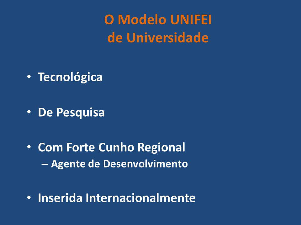O Modelo UNIFEI de Universidade