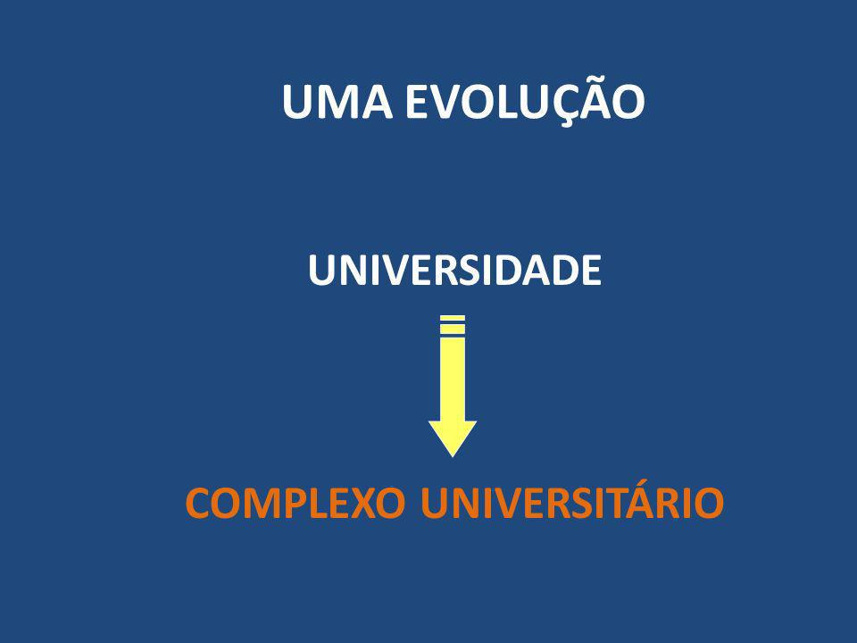COMPLEXO UNIVERSITÁRIO