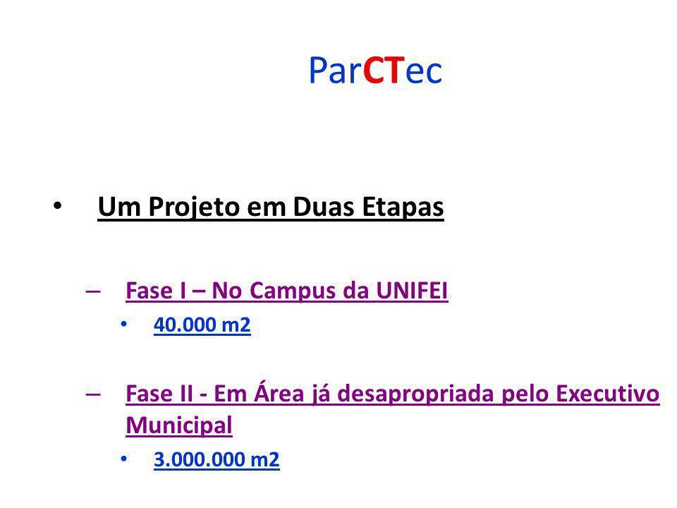 ParCTec Um Projeto em Duas Etapas Fase I – No Campus da UNIFEI