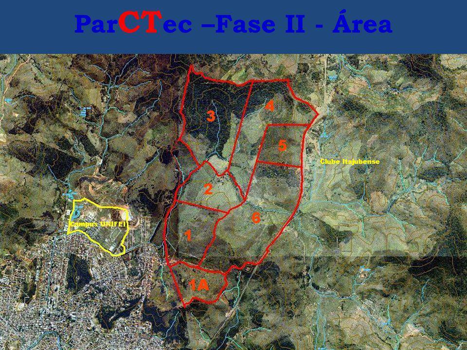 ParCTec –Fase II - Área Clube Itajubense