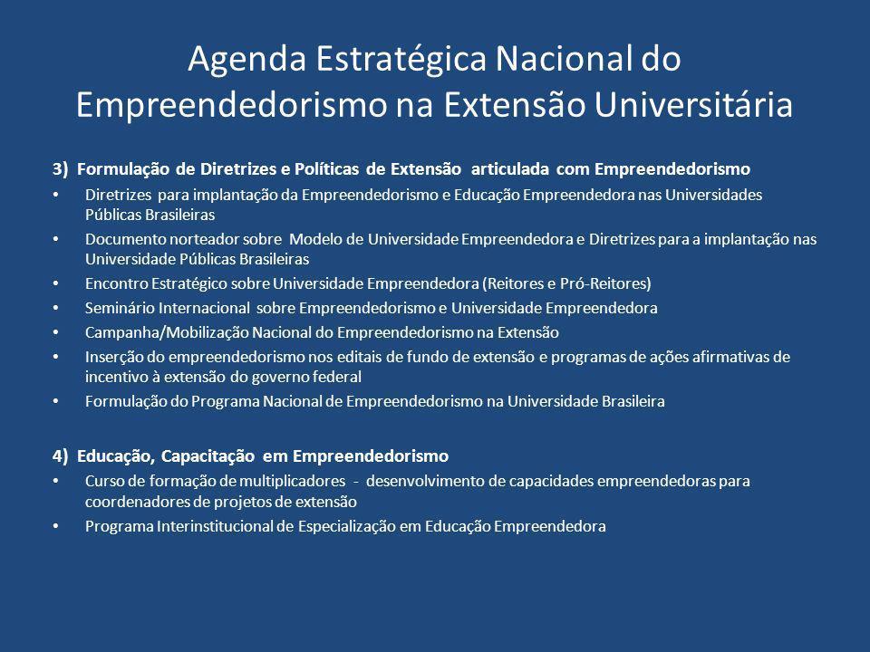 Agenda Estratégica Nacional do Empreendedorismo na Extensão Universitária