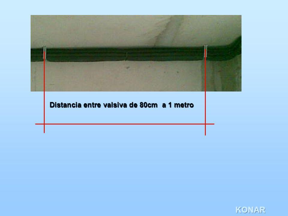 Distancia entre valsiva de 80cm a 1 metro