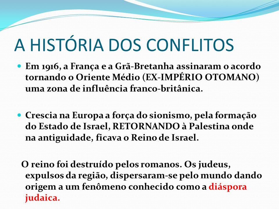 A HISTÓRIA DOS CONFLITOS