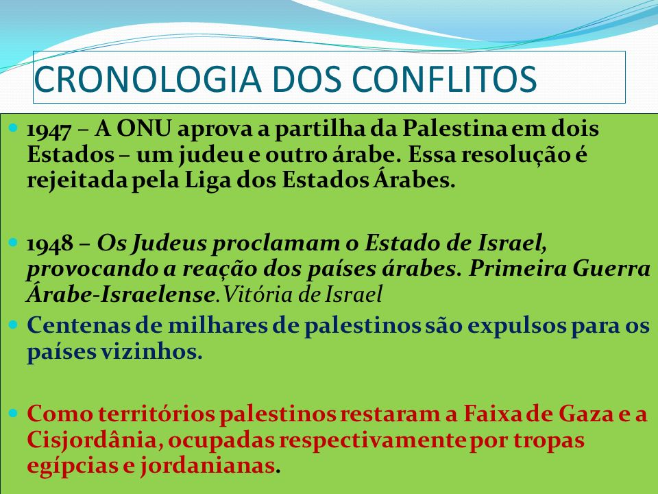 CRONOLOGIA DOS CONFLITOS