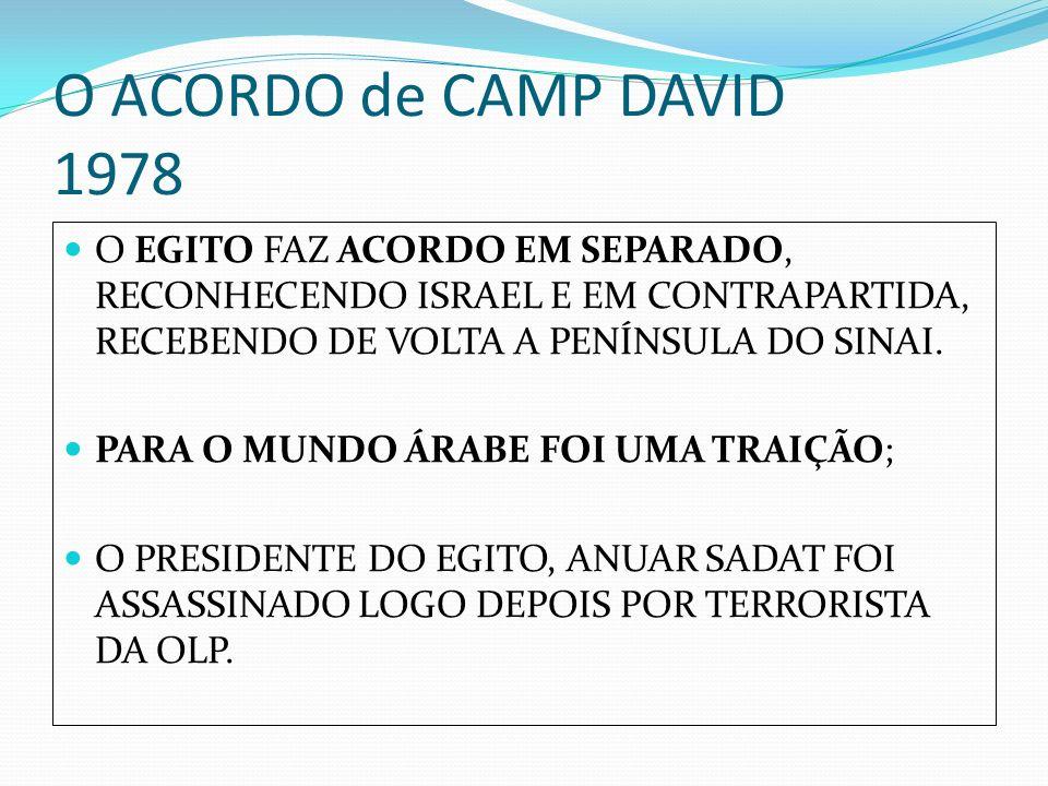 O ACORDO de CAMP DAVID 1978 O EGITO FAZ ACORDO EM SEPARADO, RECONHECENDO ISRAEL E EM CONTRAPARTIDA, RECEBENDO DE VOLTA A PENÍNSULA DO SINAI.