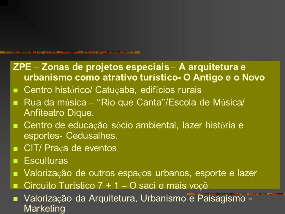 ZPE – Zonas de projetos especiais – A arquitetura e urbanismo como atrativo turístico- O Antigo e o Novo