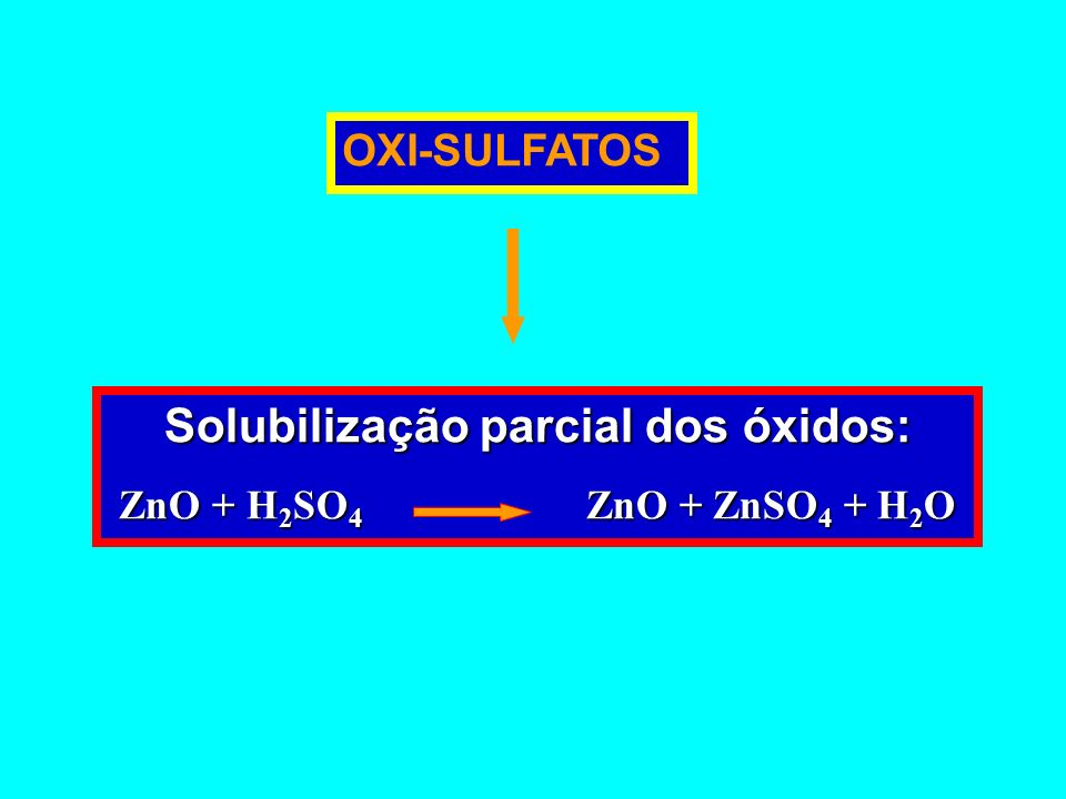 Solubilização parcial dos óxidos:
