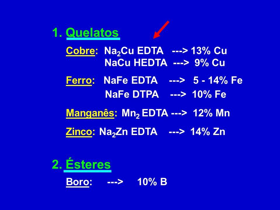 1. Quelatos 2. Ésteres Cobre: Na2Cu EDTA ---> 13% Cu