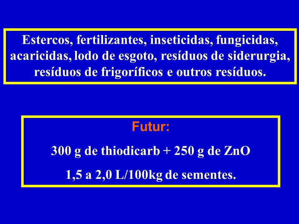 300 g de thiodicarb + 250 g de ZnO