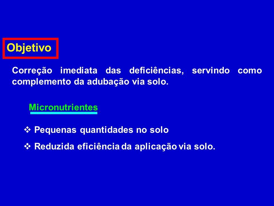 Objetivo Correção imediata das deficiências, servindo como complemento da adubação via solo. Micronutrientes.