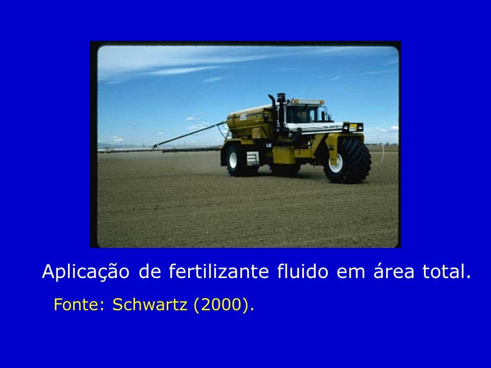 Aplicação de fertilizante fluido em área total.