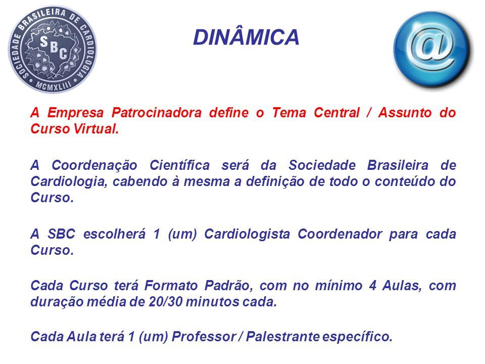 DINÂMICA A Empresa Patrocinadora define o Tema Central / Assunto do Curso Virtual.