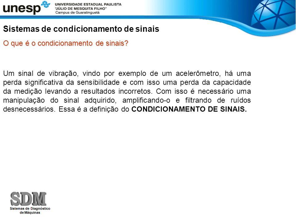 Sistemas de condicionamento de sinais
