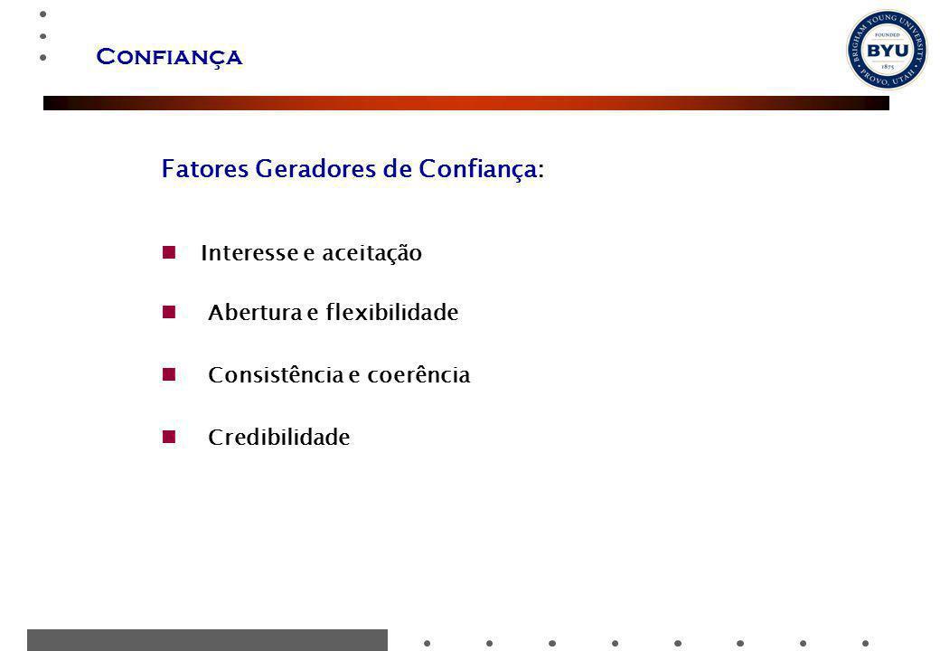 Fatores Geradores de Confiança: