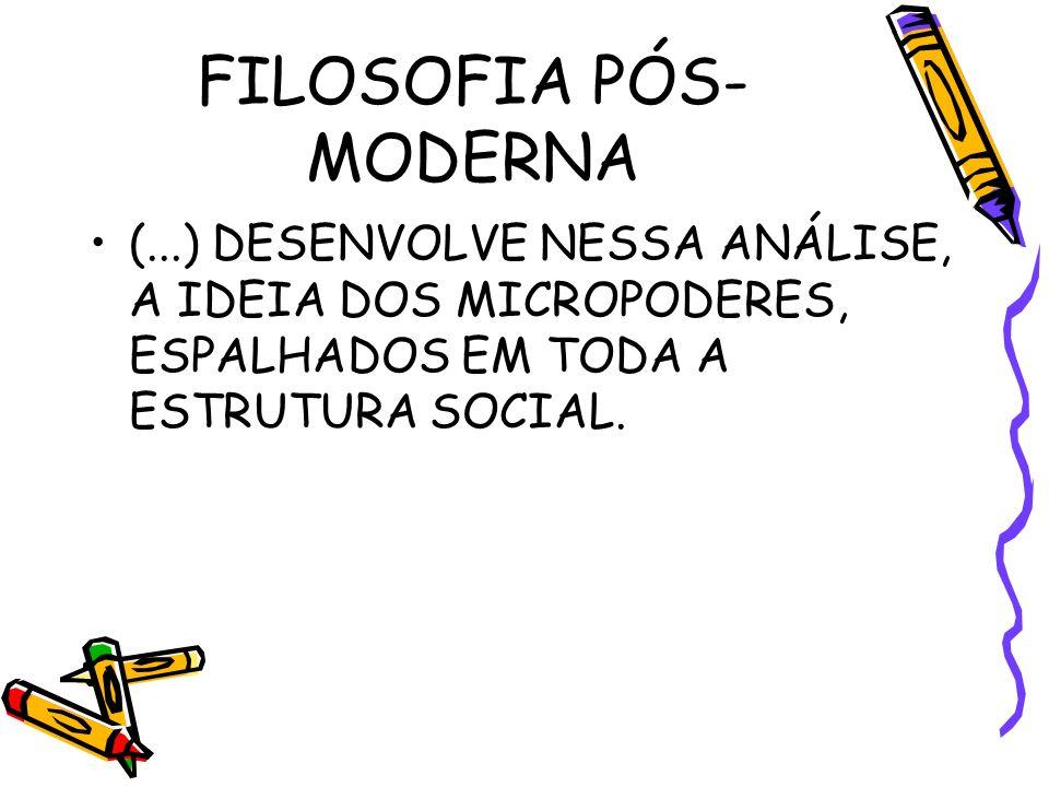 FILOSOFIA PÓS-MODERNA