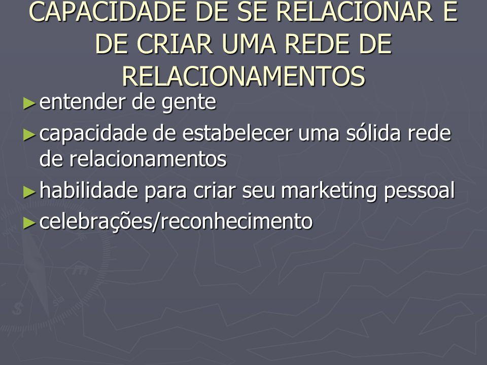 CAPACIDADE DE SE RELACIONAR E DE CRIAR UMA REDE DE RELACIONAMENTOS