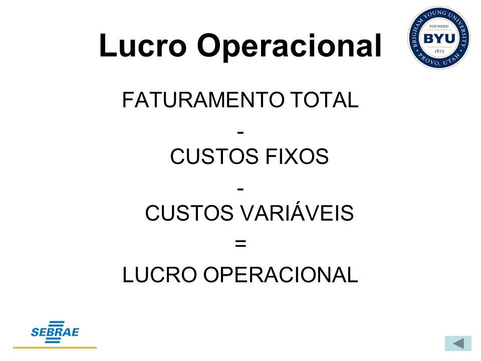 Lucro Operacional FATURAMENTO TOTAL - CUSTOS FIXOS - CUSTOS VARIÁVEIS