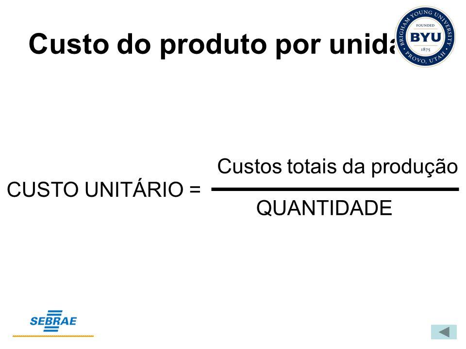 Custo do produto por unidade