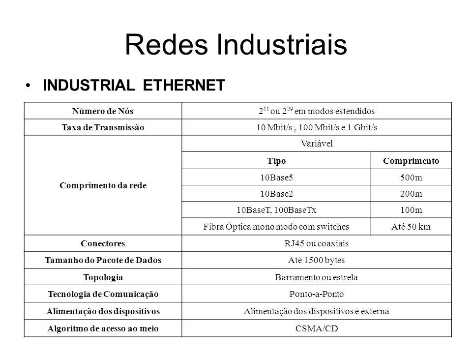 Redes Industriais INDUSTRIAL ETHERNET Número de Nós