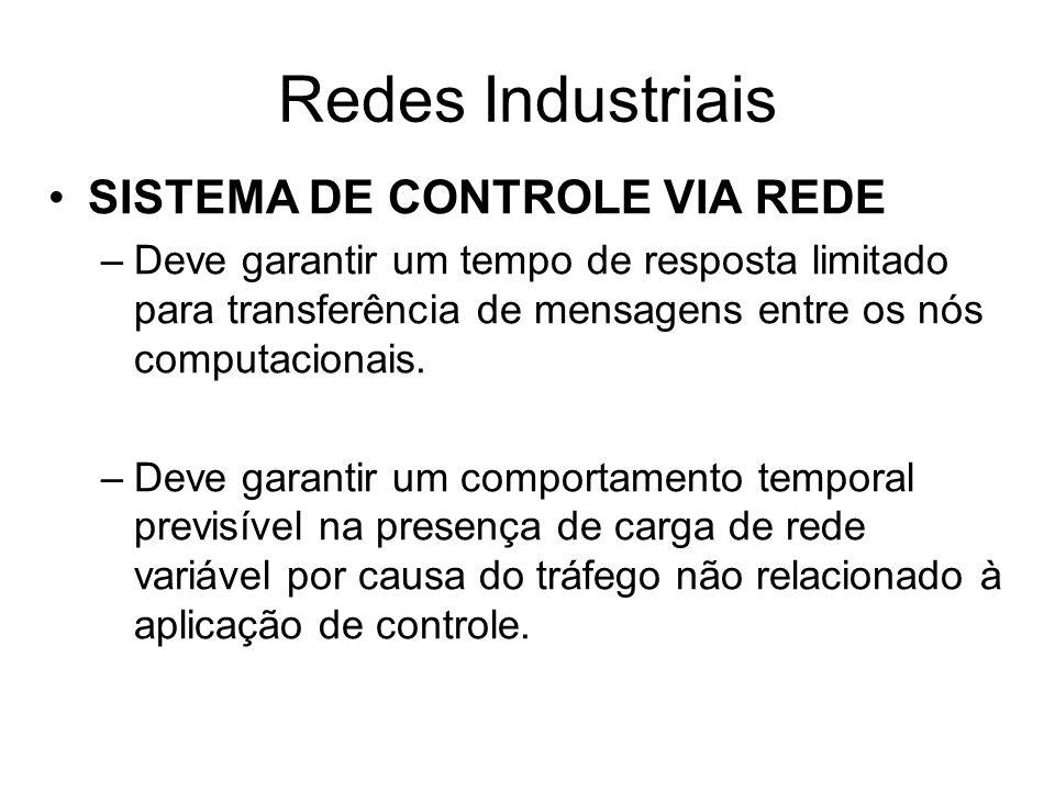 Redes Industriais SISTEMA DE CONTROLE VIA REDE