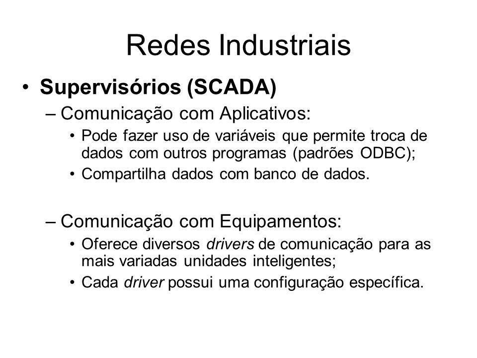 Redes Industriais Supervisórios (SCADA) Comunicação com Aplicativos: