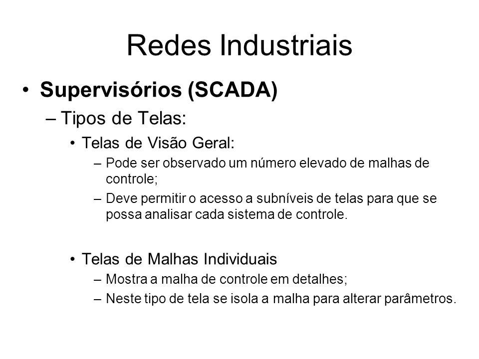 Redes Industriais Supervisórios (SCADA) Tipos de Telas: